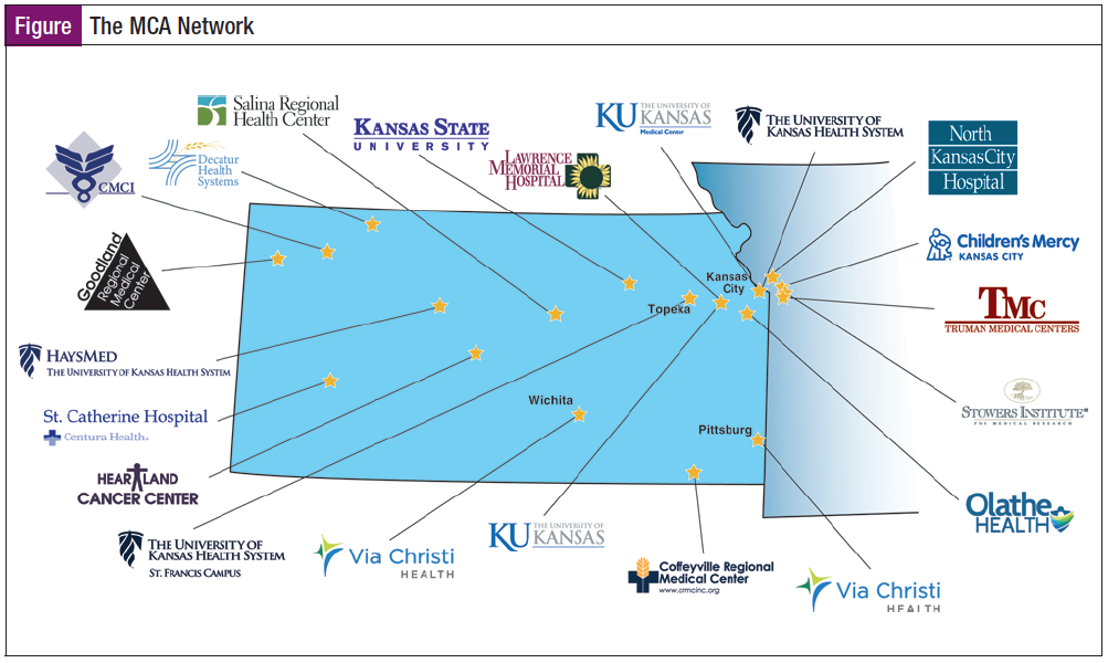 Midwest Cancer Alliance Partners with AONN+ to Advance Oncology ...