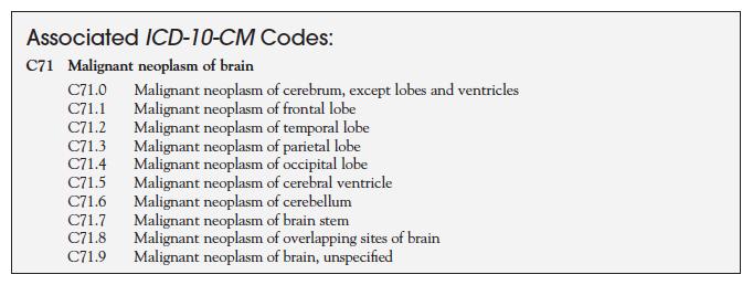 Drug Code 1